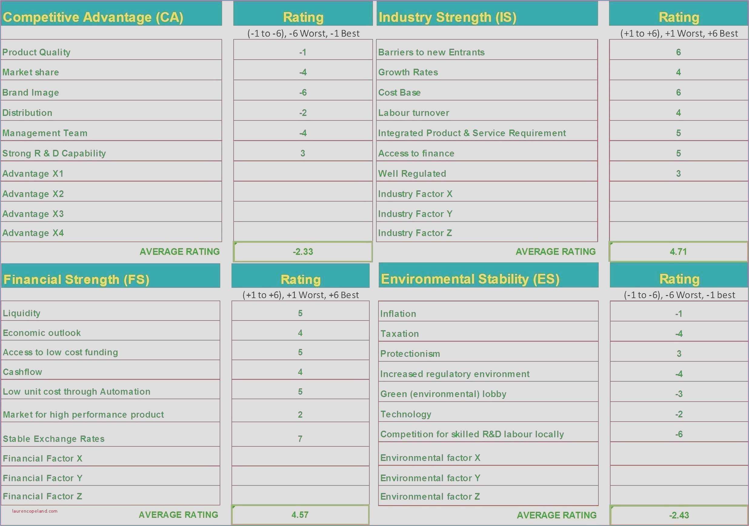 15 Erstaunlich Belohnungssystem Verhalten Kindern Vorlage verwandt mit Belohnungssystem Verhalten Kindern Vorlage