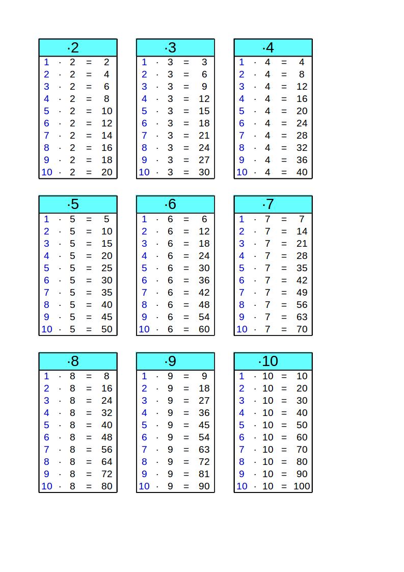 15+ Kleine 1X1 Zum Ausdrucken - Garten Gestaltung innen Das Kleine Einmaleins Arbeitsblätter