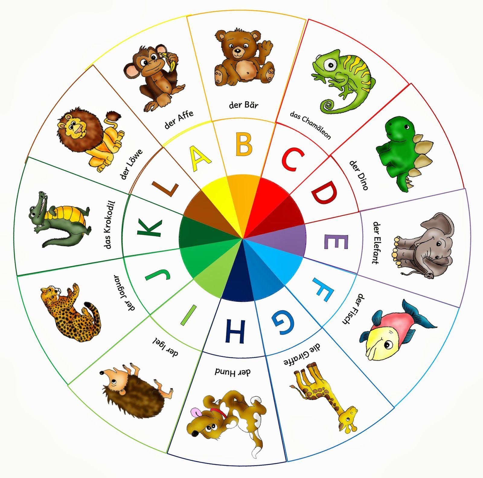 Abc-Legekreis (Mit Bildern) | Krabbelwiese, Deutsch Kinder ganzes Abc Alphabet Deutsch