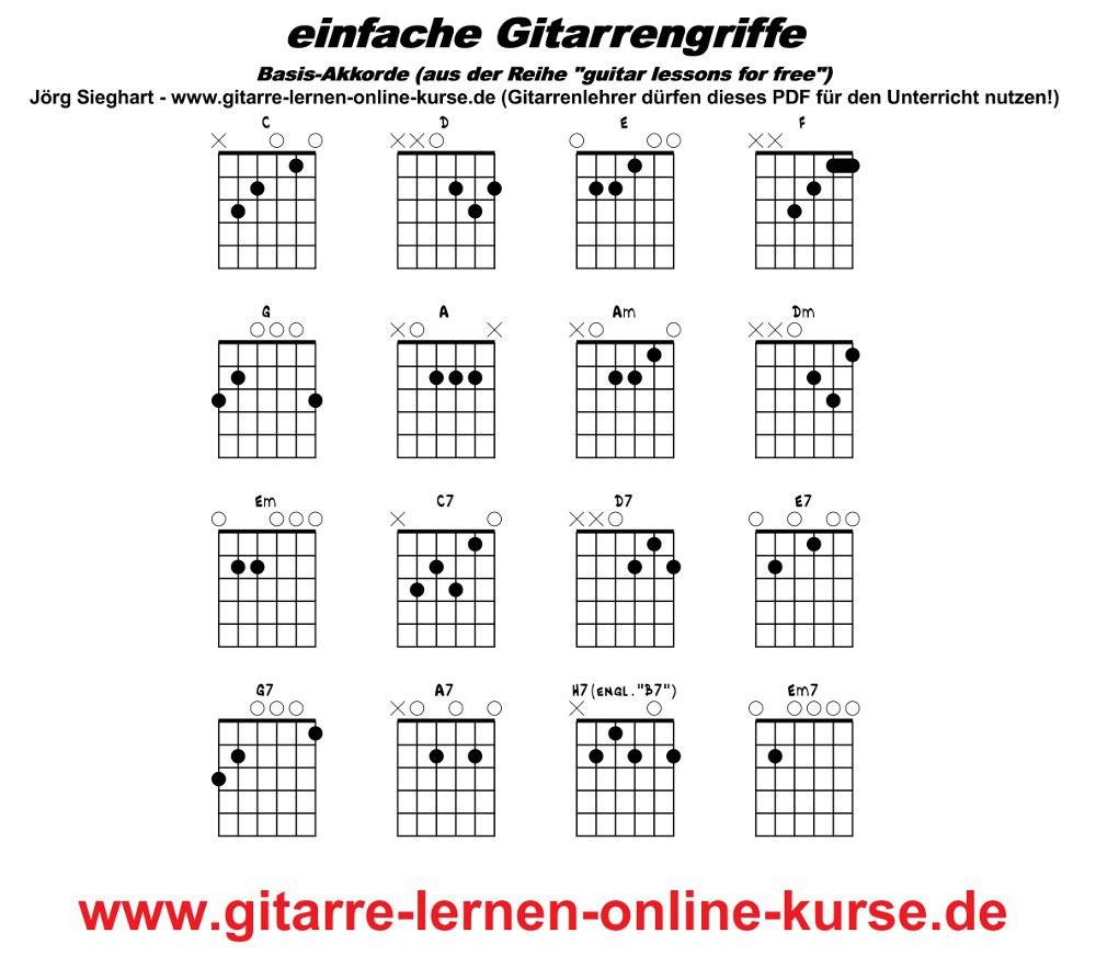 Akkordtabelle Für Gitarre - Gitarre Lernen ganzes Einfache Gitarrengriffe Für Anfänger