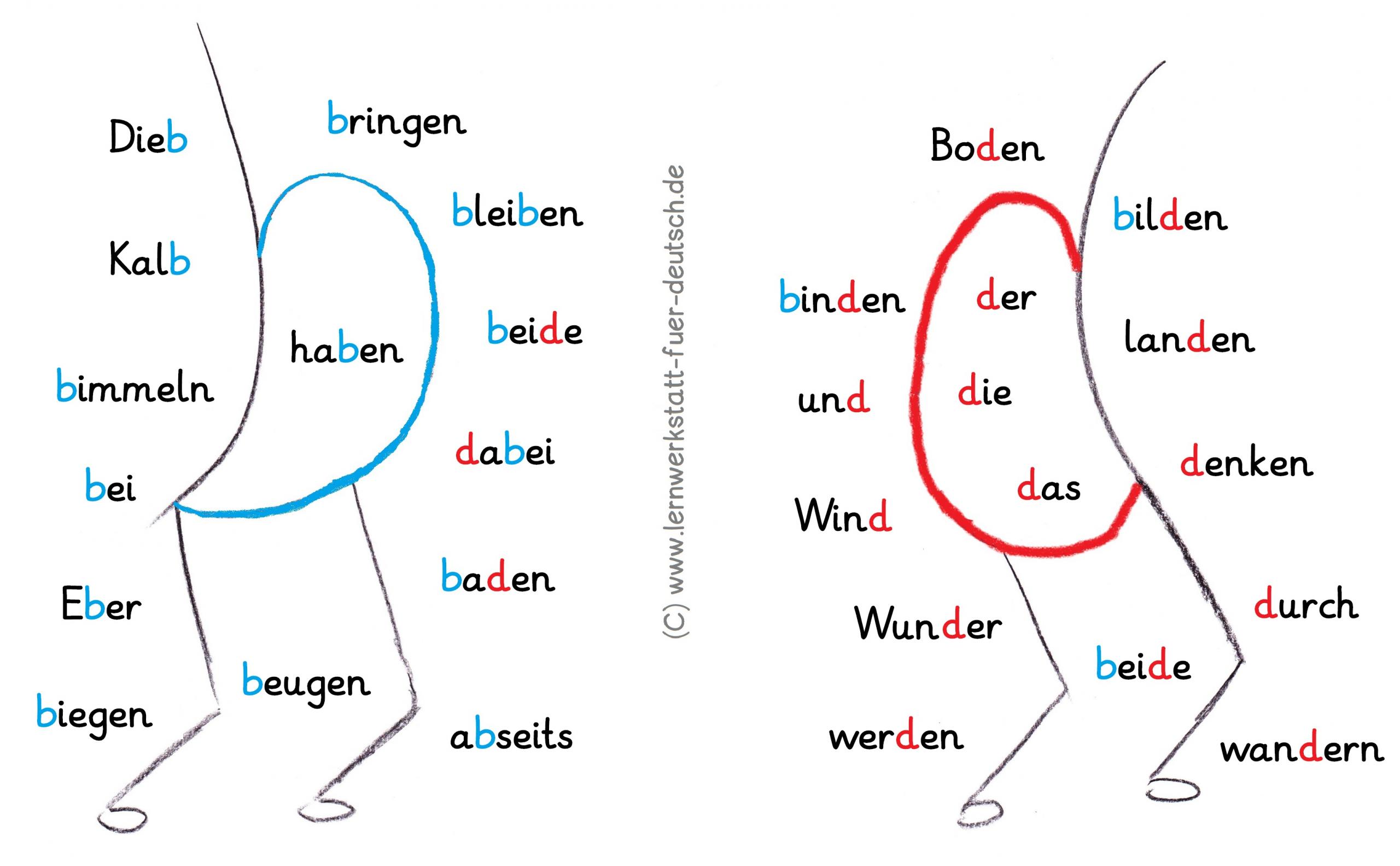 B Oder D Übungen - Lernwerkstatt Für Deutsch verwandt mit Nomen Mit G Am Anfang