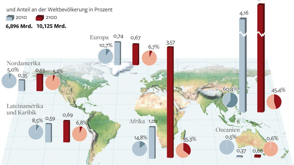 Bevölkerungszunahme: Wie Viele Menschen Verkraftet Die Erde innen Wie Viele Menschen Sind Auf Der Erde