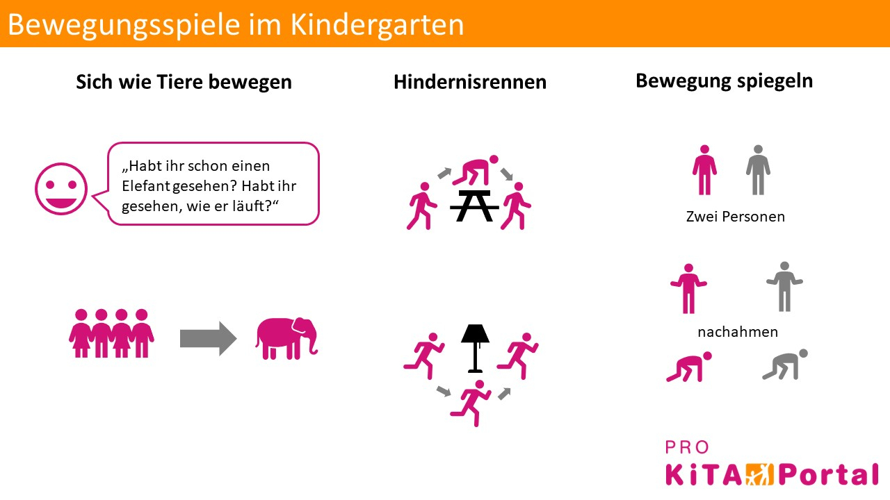 Bewegungsspiele Im Kindergarten: Sportliche Spielideen | Pro innen Bewegungsspiele Für Kindergartenkinder