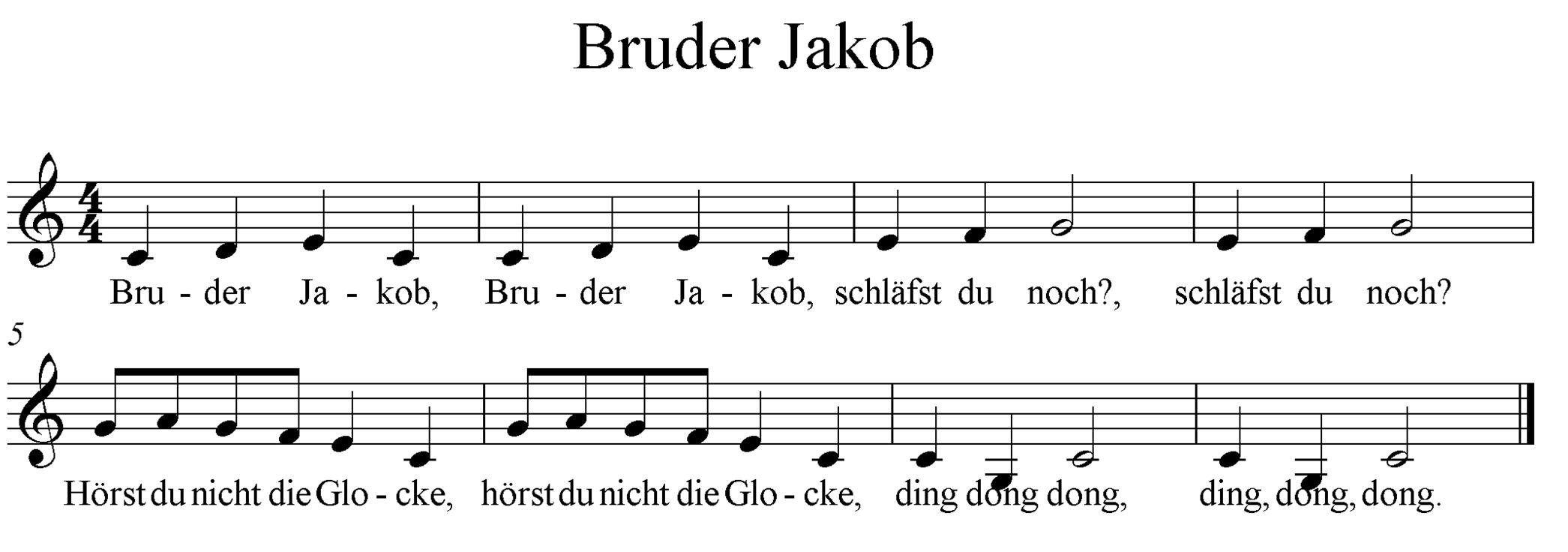 Bruder Jakob verwandt mit Bruder Jakob In Allen Sprachen