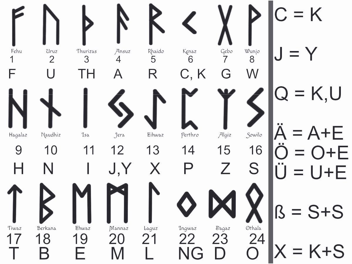 Buchstaben Schablonen Zum Ausdrucken Schön Besten Der 3D über Buchstaben Schablonen Zum Ausdrucken
