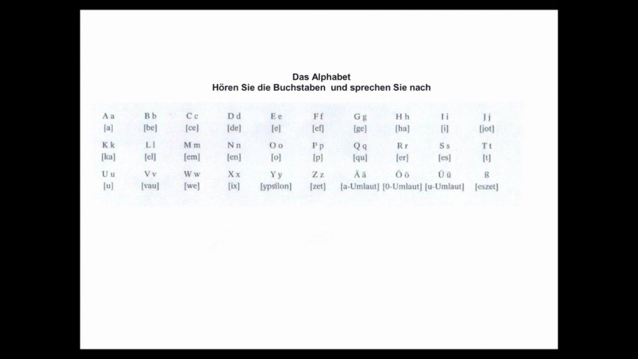 Das Deutsche Alphabet in Wie Viele Buchstaben Hat Das Deutsche Alphabet