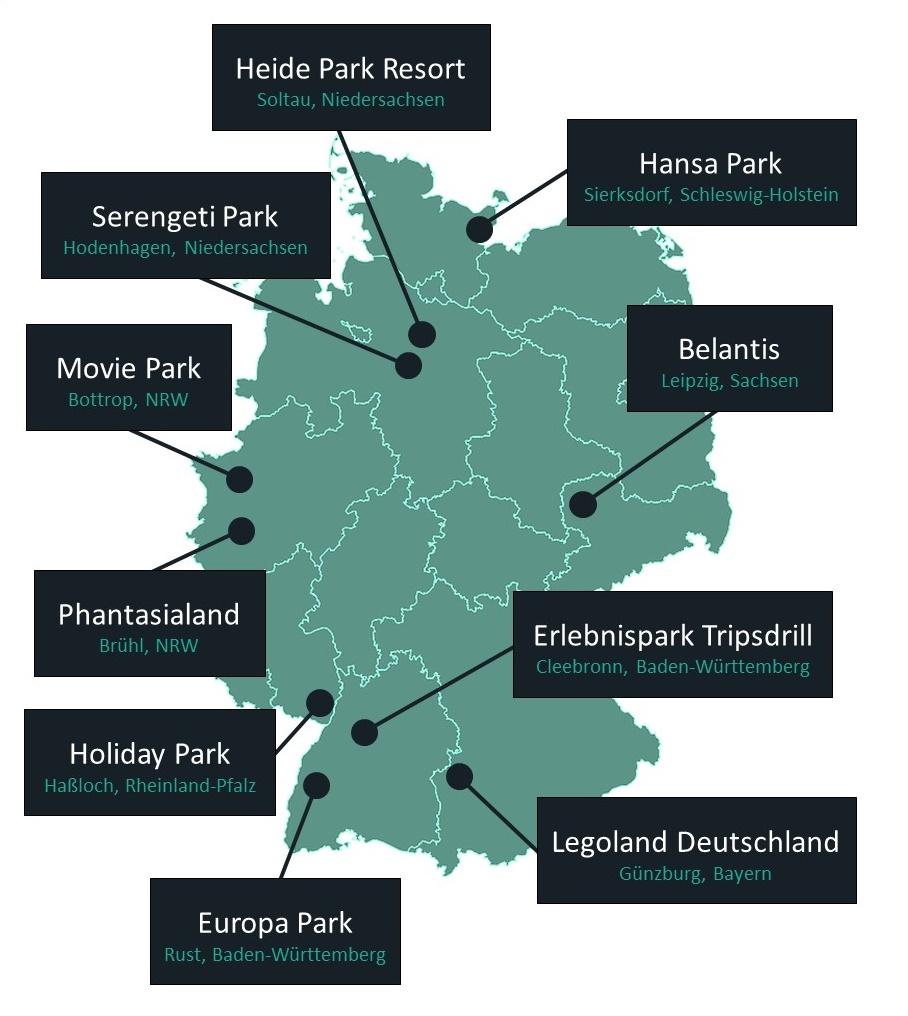 Die 10 Beliebtesten Deutschen Freizeitparks Im Vergleich für Die 10 Besten Freizeitparks Deutschland
