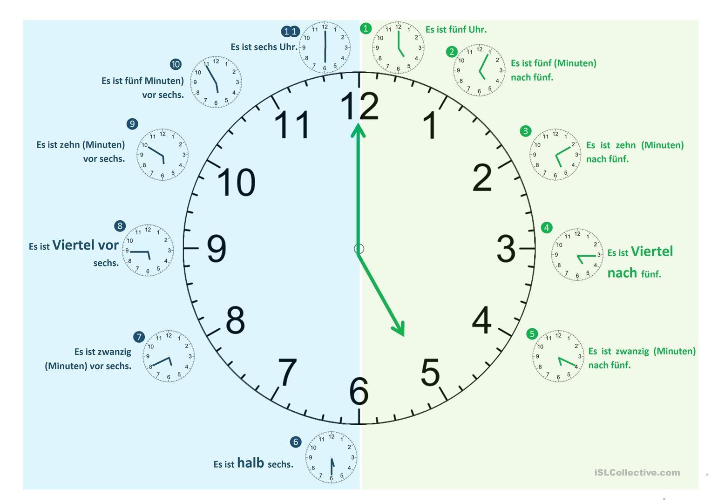 Die Uhrzeit (Mit Bildern)   Uhrzeit Lernen über Uhrzeit Lernen Arbeitsblätter Kostenlos