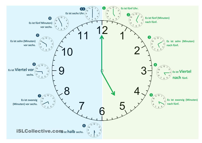Die Uhrzeit | Uhrzeit Lernen, Die Uhr Lernen, Arbeitsblätter mit Uhr Lernen Arbeitsblätter Kostenlos