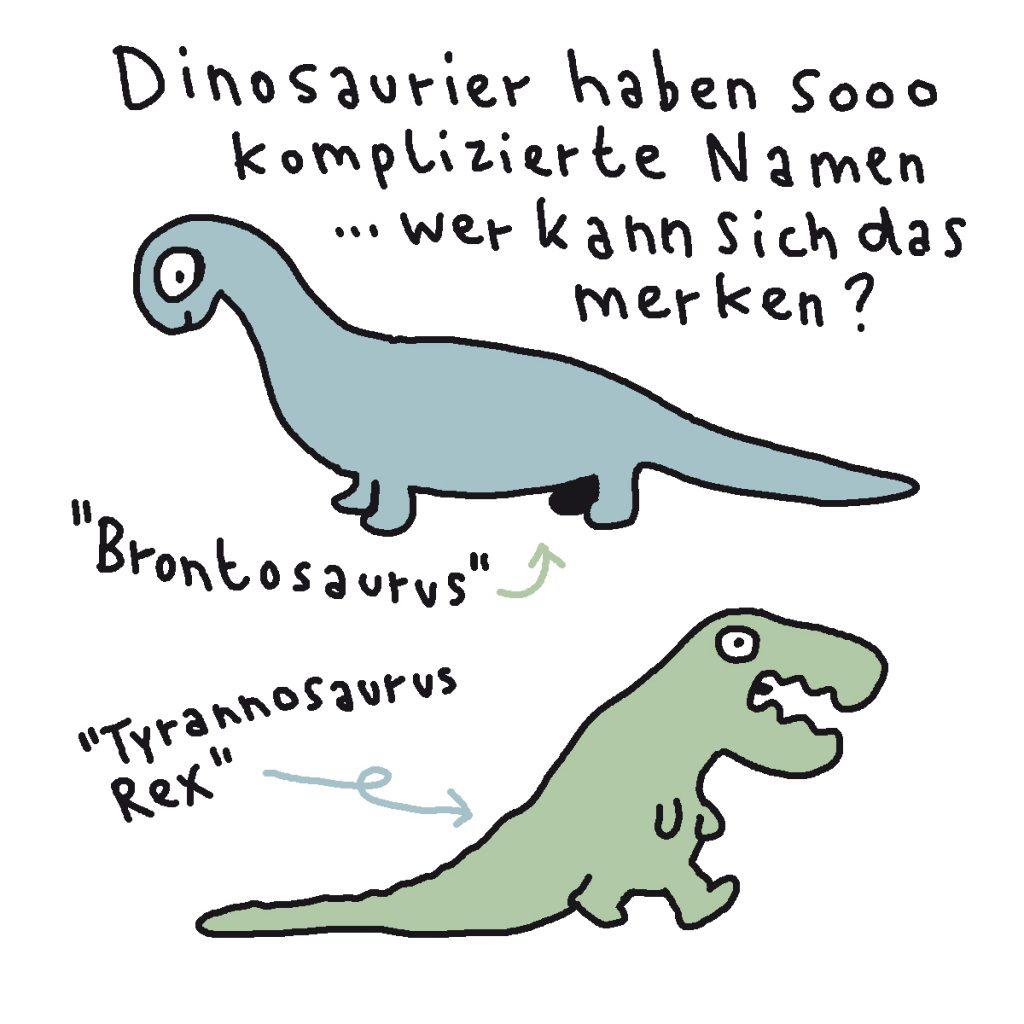 Dinosaurier Haben Sooo Komplizierte Namen! Erfinde Einfach für Dinosaurier Namen Und Bilder