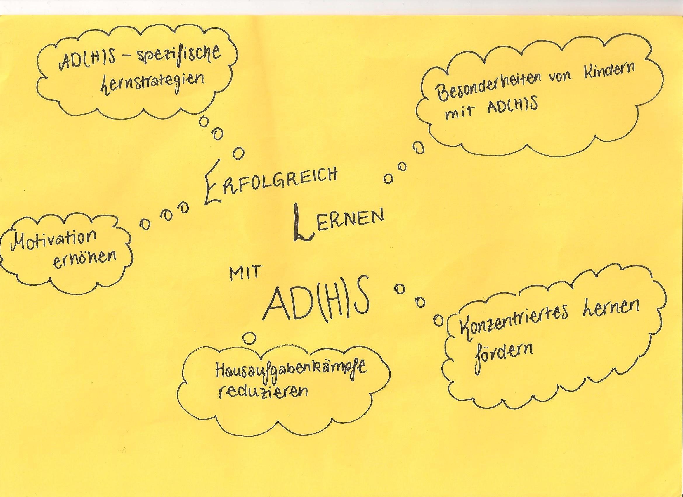 """Elternworkshop """"erfolgreich Lernen Mit Ad(H)S"""" bei Wie Gehe Ich Mit Einem Adhs Kind Um"""
