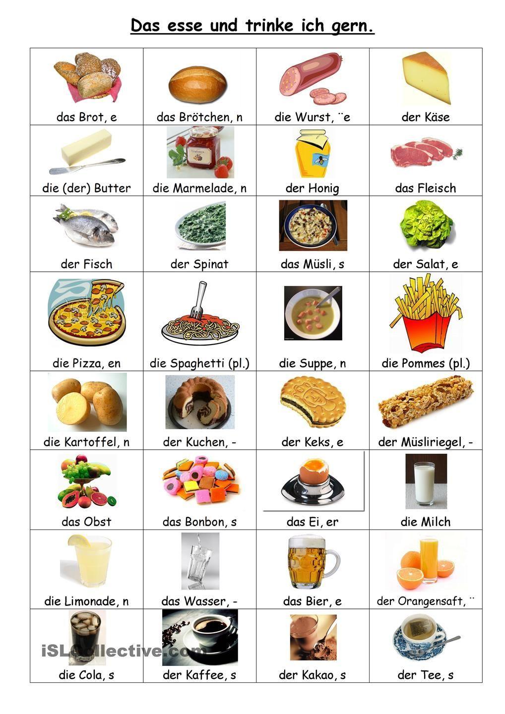 Essen Und Trinken (Mit Bildern) | Deutsch Lernen, Deutsch in Essen Und Trinken Bilder