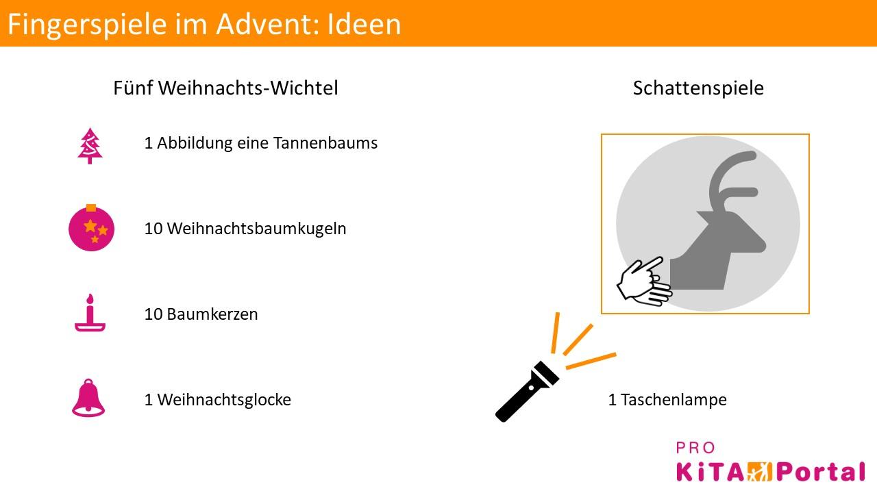 Fingerspiele Im Advent: Kreative Ideen Für Die in Adventszeit Im Kindergarten Gestalten