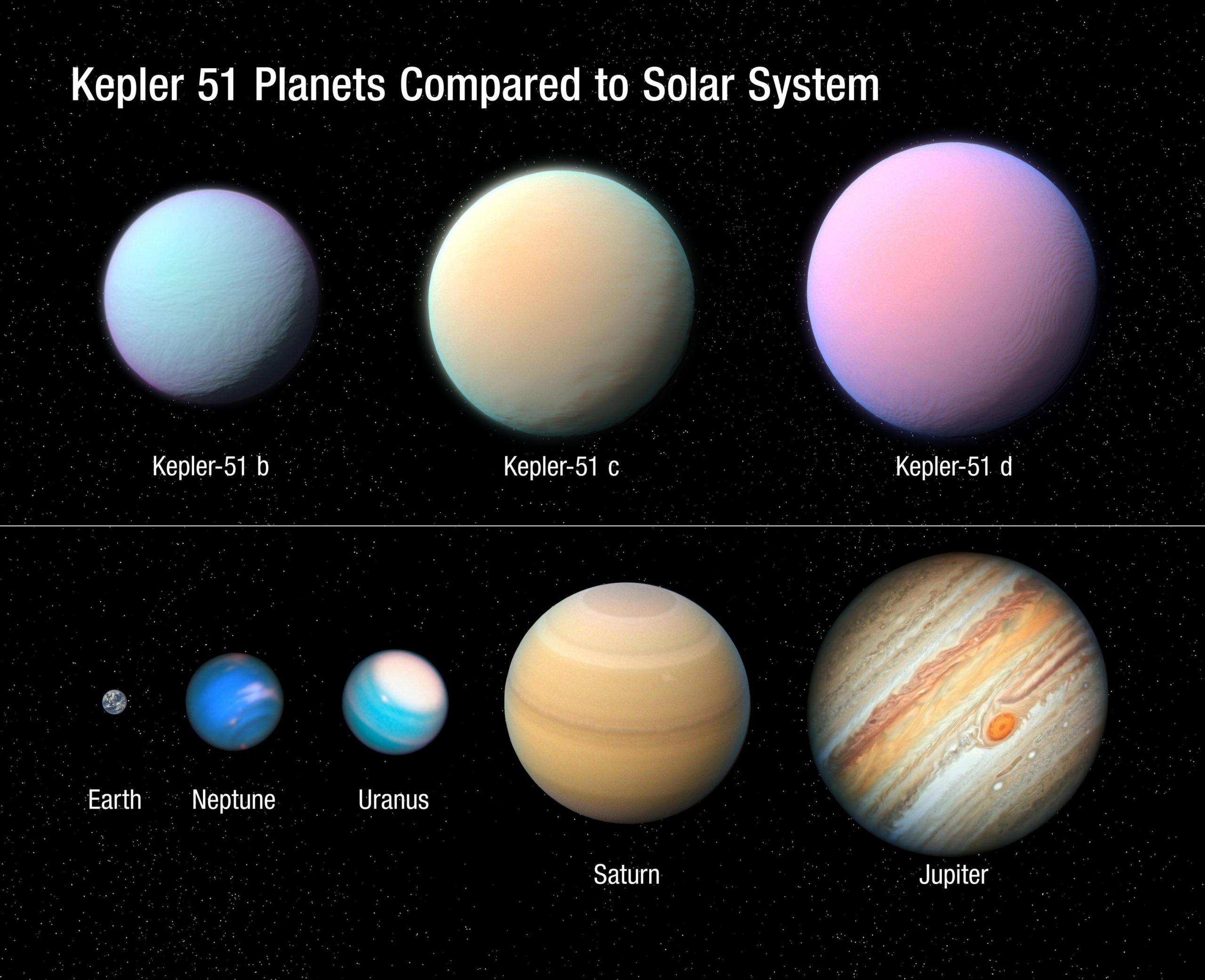 """Forscher Entdecken Ungewöhnliche Art Von """"zuckerwatte mit Wie Viele Planeten Gibt Es In Unserem Sonnensystem"""