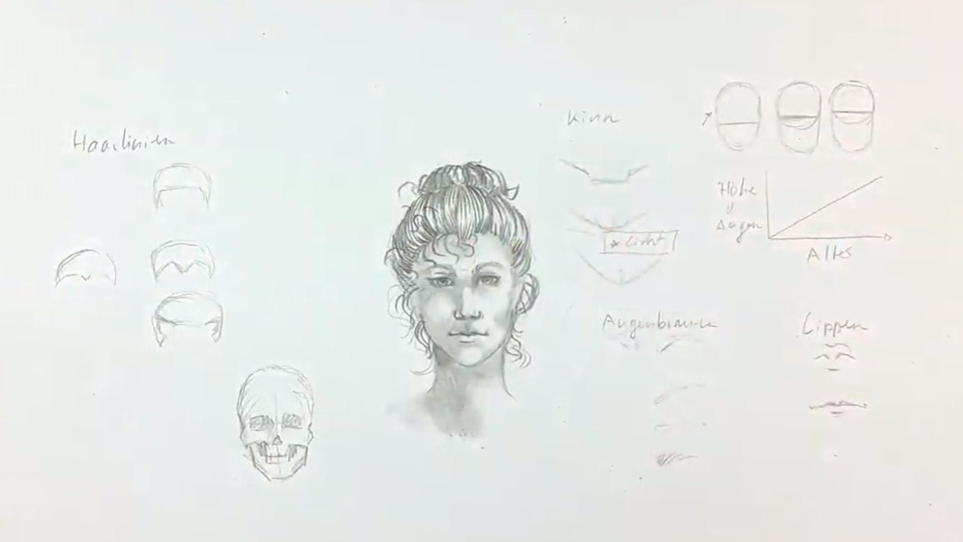 Gesicht Zeichnen Schritt Für Schritt Tutorial - Zeichne verwandt mit Gesicht Zeichnen Anleitung
