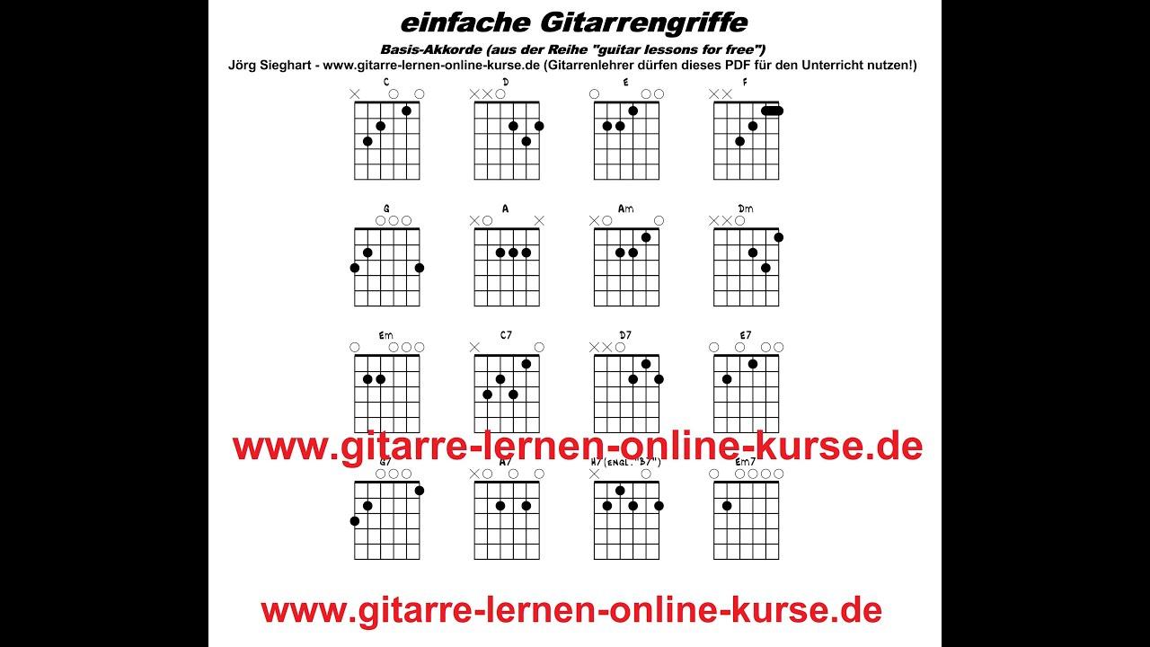 Gitarrenakkordtabelle - Grifftabelle Für Gitarre Downloaden (Kostenlos) bestimmt für Einfache Gitarrengriffe Für Anfänger