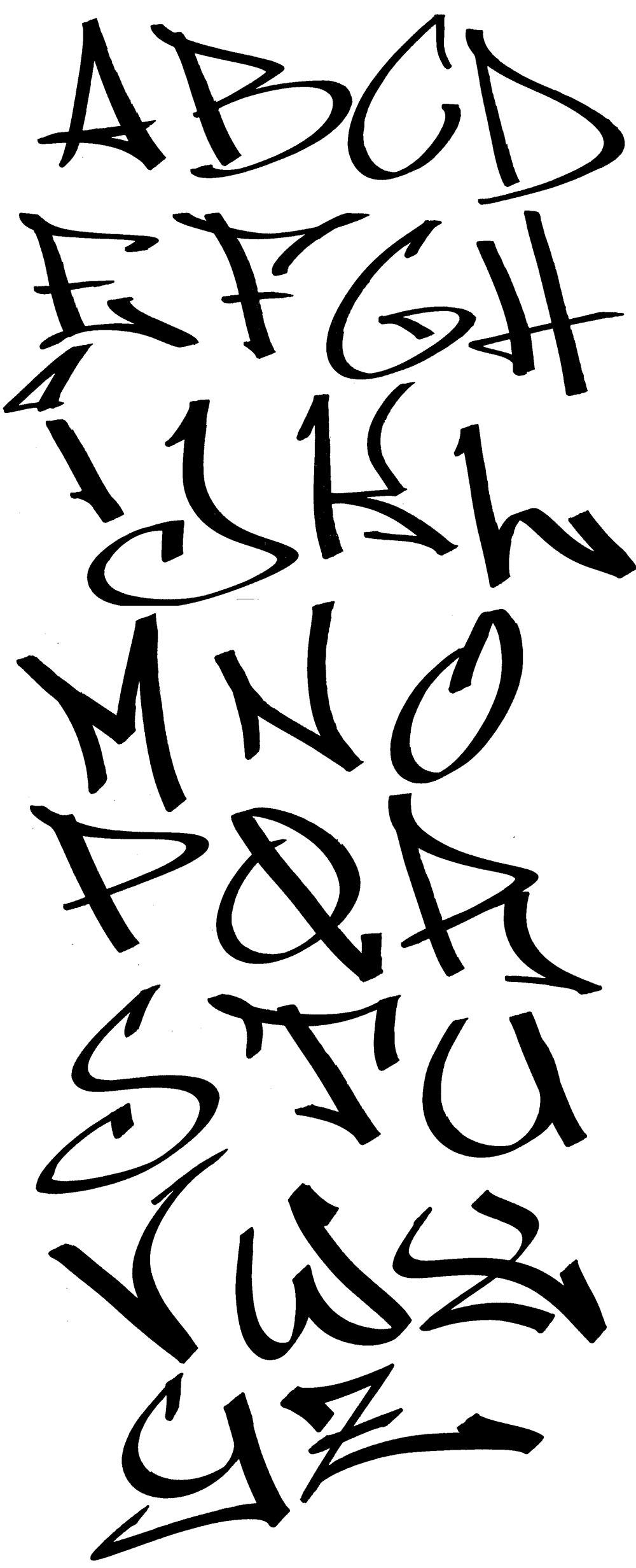 Graffiti Tutorial: Taggen Für Anfänger – Tag-Alphabet | Spraybar mit Graffiti Schriftarten Abc