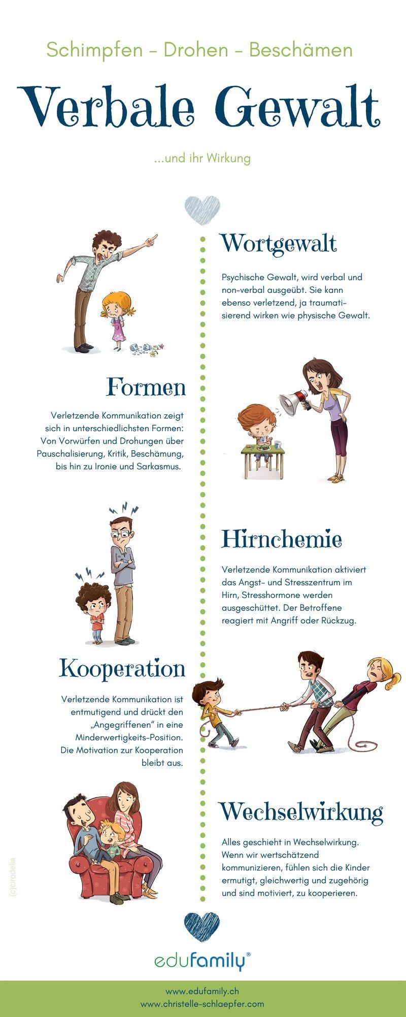 Gratis-Minikurs: Alternativen Zu Schimpfen, Drohen für Kindererziehung Tipps