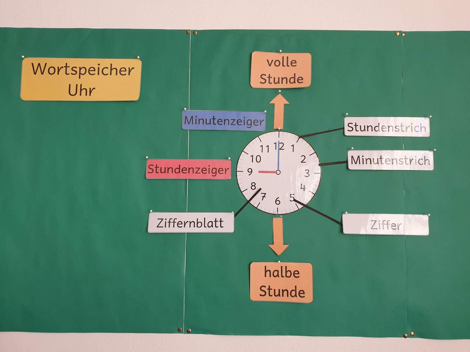Grundschultante: Wortspeicher Uhr innen Uhr Basteln Grundschule