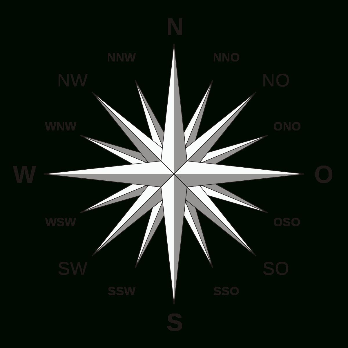 Himmelsrichtung – Wikipedia bei Im Norden Geht Die Sonne Auf Spruch