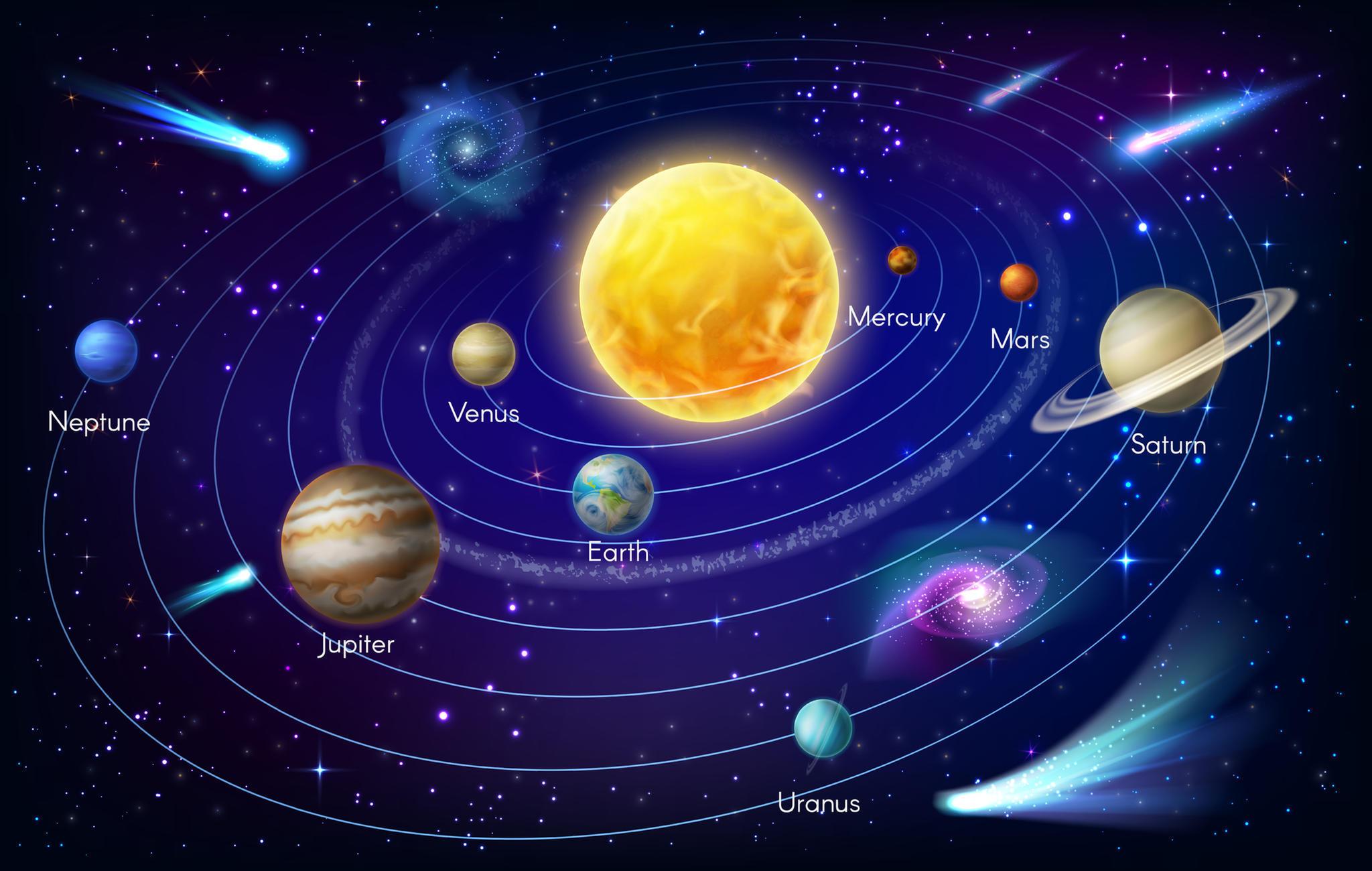 Horoskop: Diesen Sternzeichen Steht Ein Schlimmer Monat bestimmt für Einteilung Sternzeichen