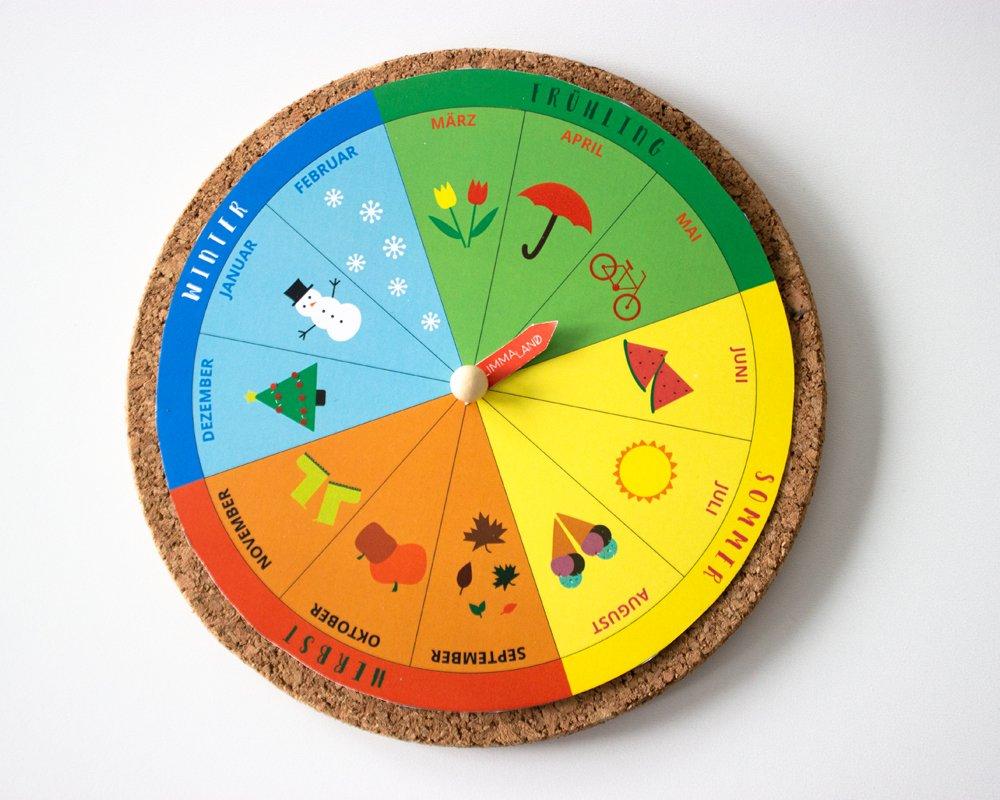 Jahreskreis Für Kinder Basteln - Kostenlos Zum Download für Jahreszeitenuhr Basteln