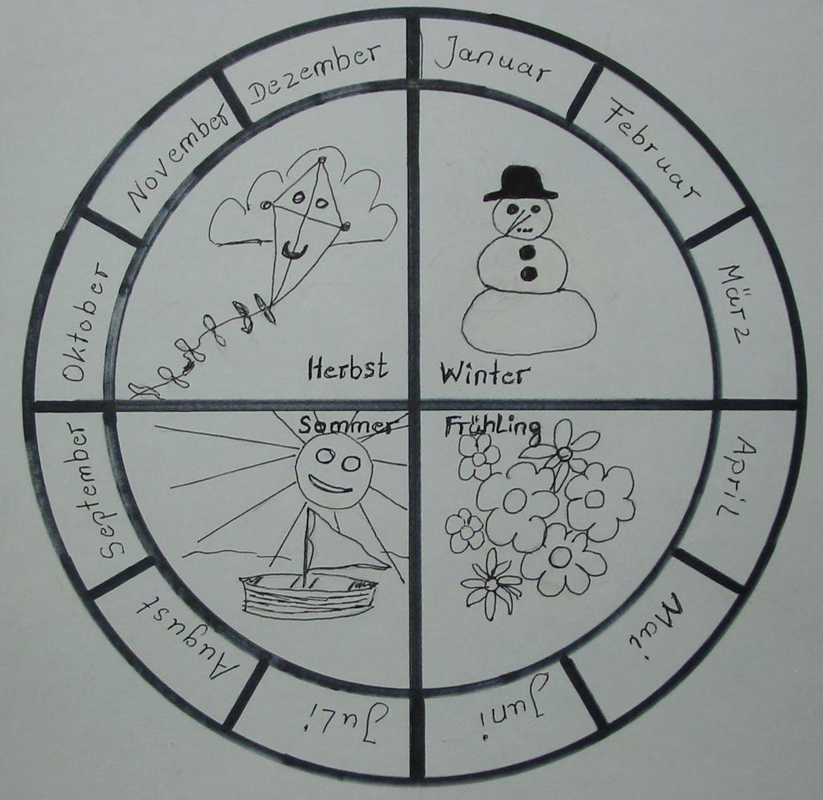Jahreszeiten Uhr Basteln (Mit Bildern) | Jahreszeiten verwandt mit Jahresuhr Bastelvorlage
