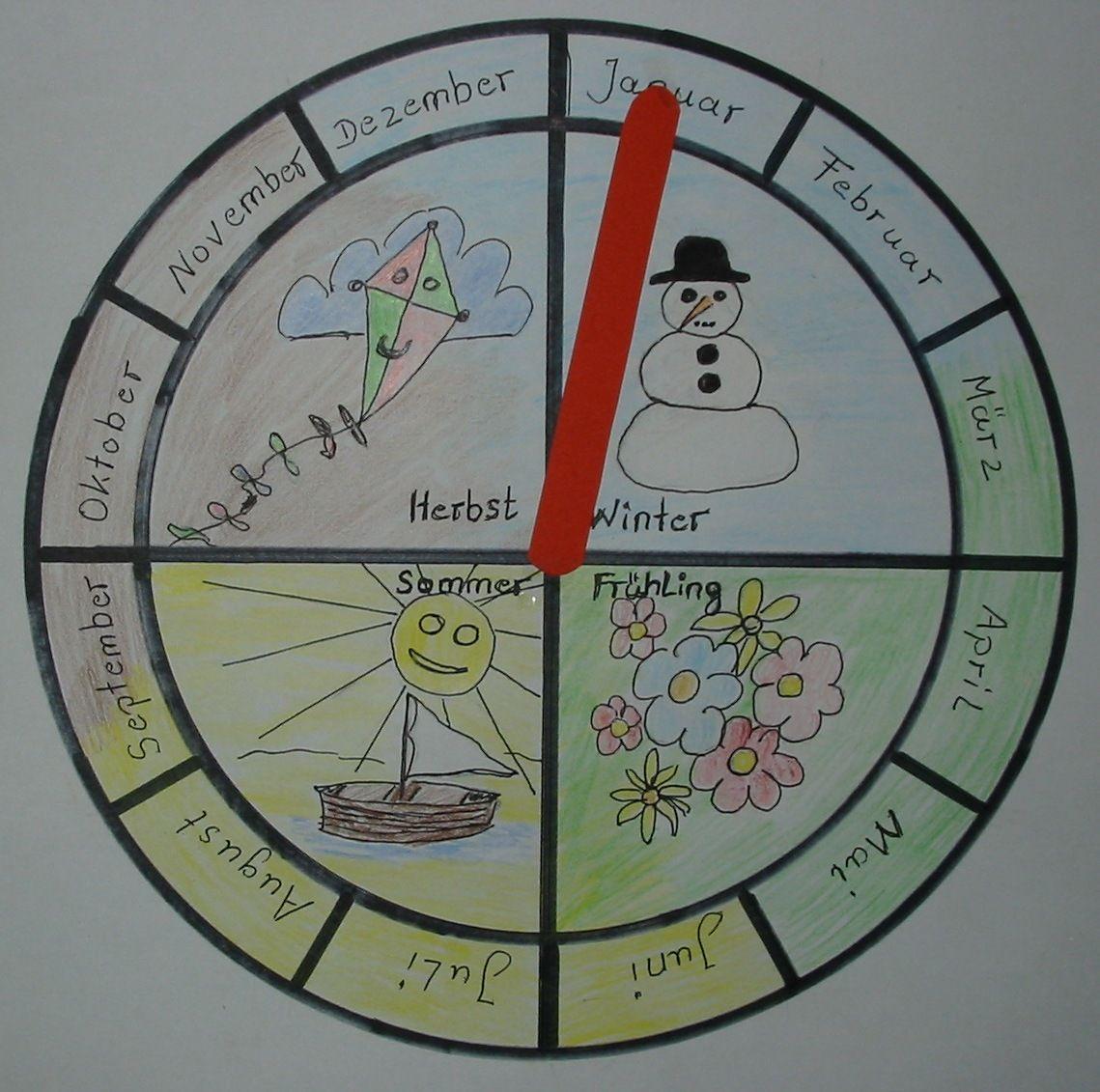 Jahreszeiten Uhr (Mit Bildern) | Unterricht Kindergarten über Jahreszeitenuhr Basteln
