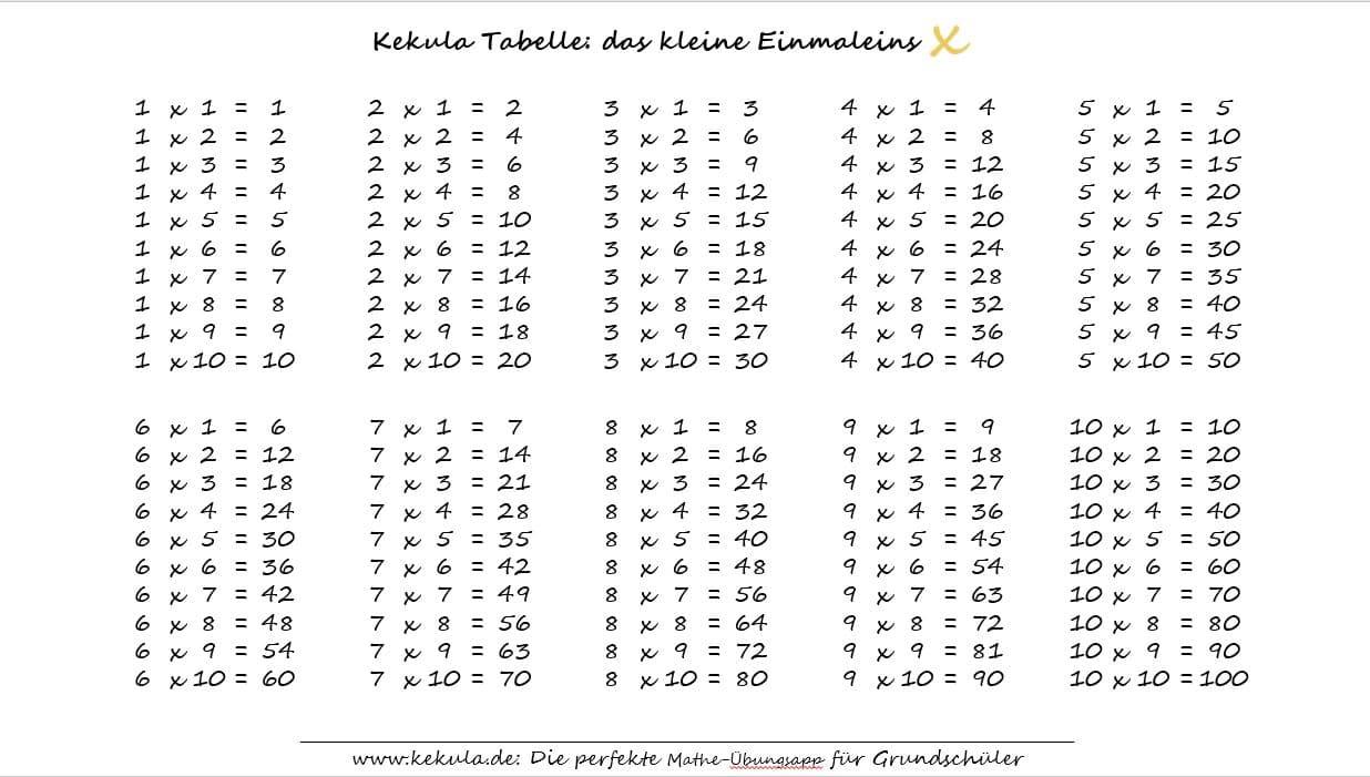 Kleine Einmaleins Archive - Mathe Üben Für Die Grundschule für Das Kleine Einmaleins Arbeitsblätter