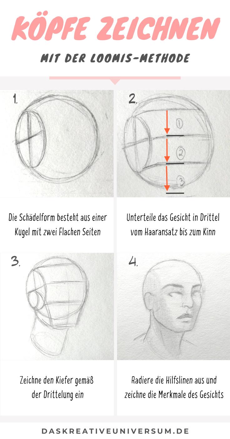 Kopf Zeichnen Lernen - Wie Du Schnell Einen Kopf Zeichnen über Kopf Zeichnen Lernen