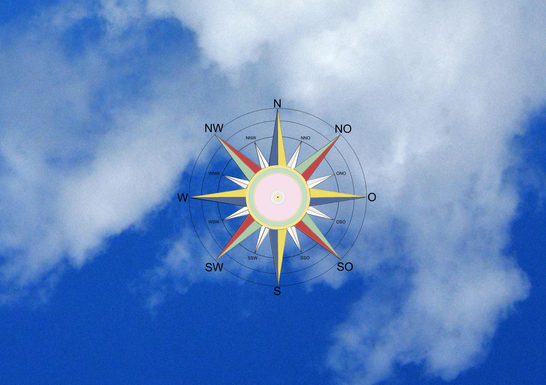 Kunstraum Himmelsrichtungen bestimmt für Wo Geht Die Sonne Auf Himmelsrichtung