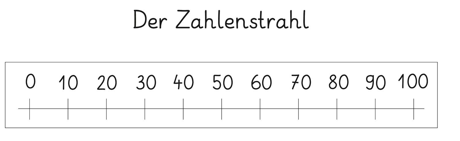 Lernstübchen: Der Zahlenstrahl über Zahlenstrahl 100
