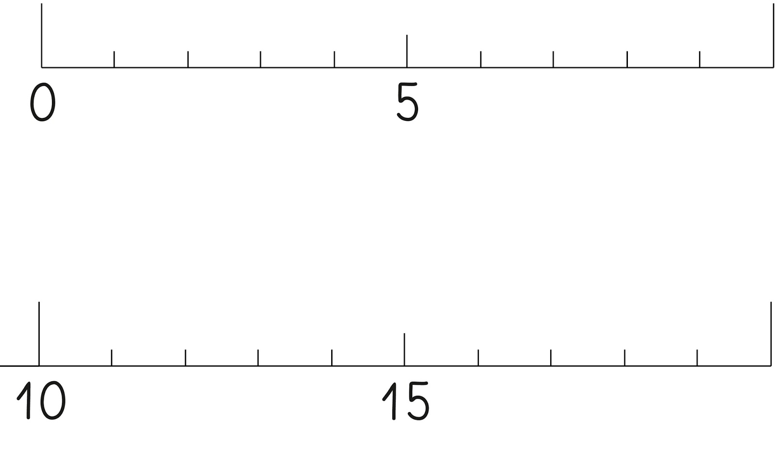 Lernstübchen: Der Zahlenstrahl Zum Basteln bei Zahlenstrahl 100