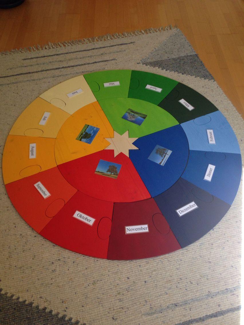 Mein Jahreskreis (Mit Bildern) | Geburtstagskalender ganzes Kalender Kindergarten