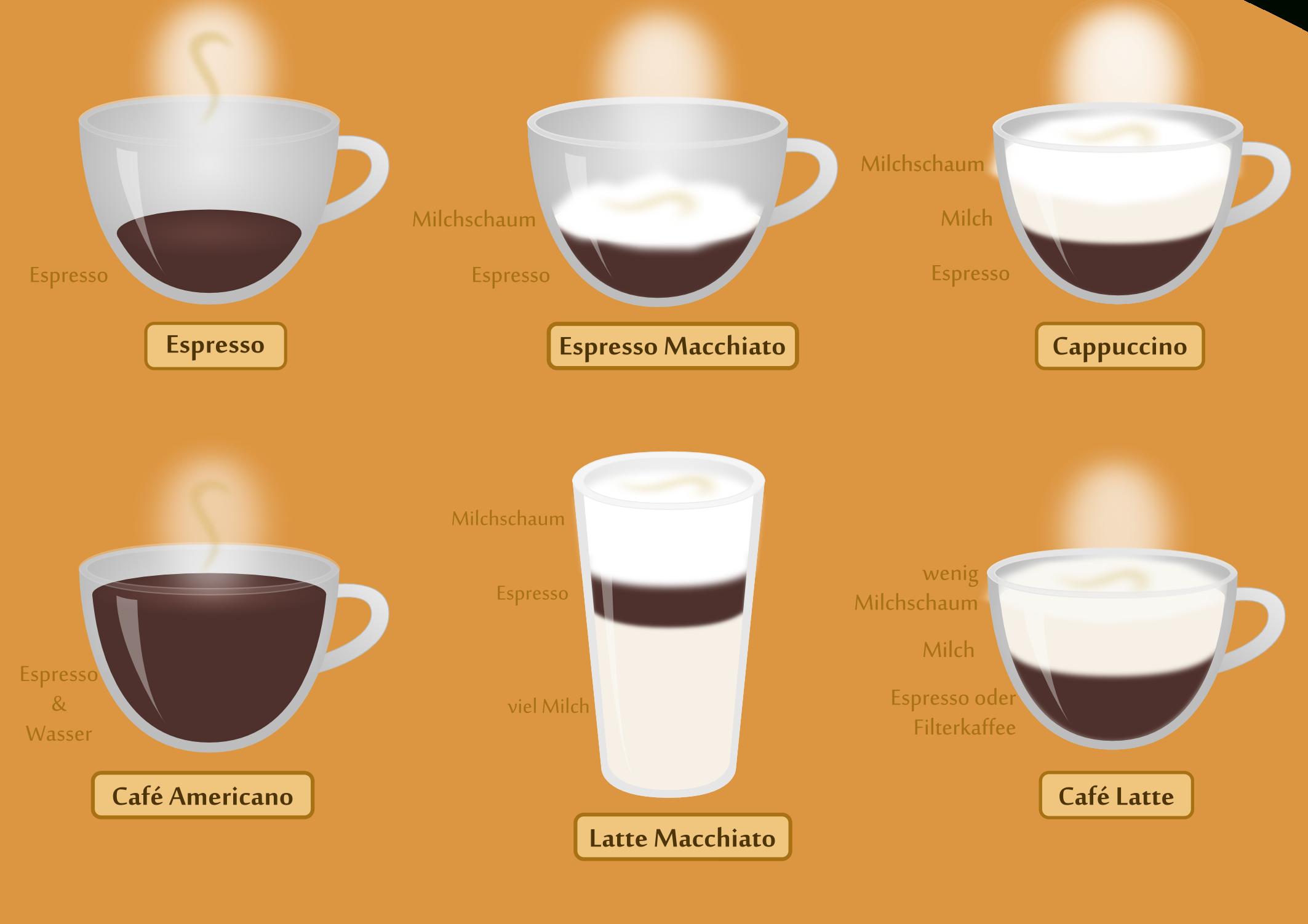 Milchschaum Perfekt Zubereiten Mit Dem Richtigen bestimmt für Unterschied Latte Macchiato Und Cappuccino