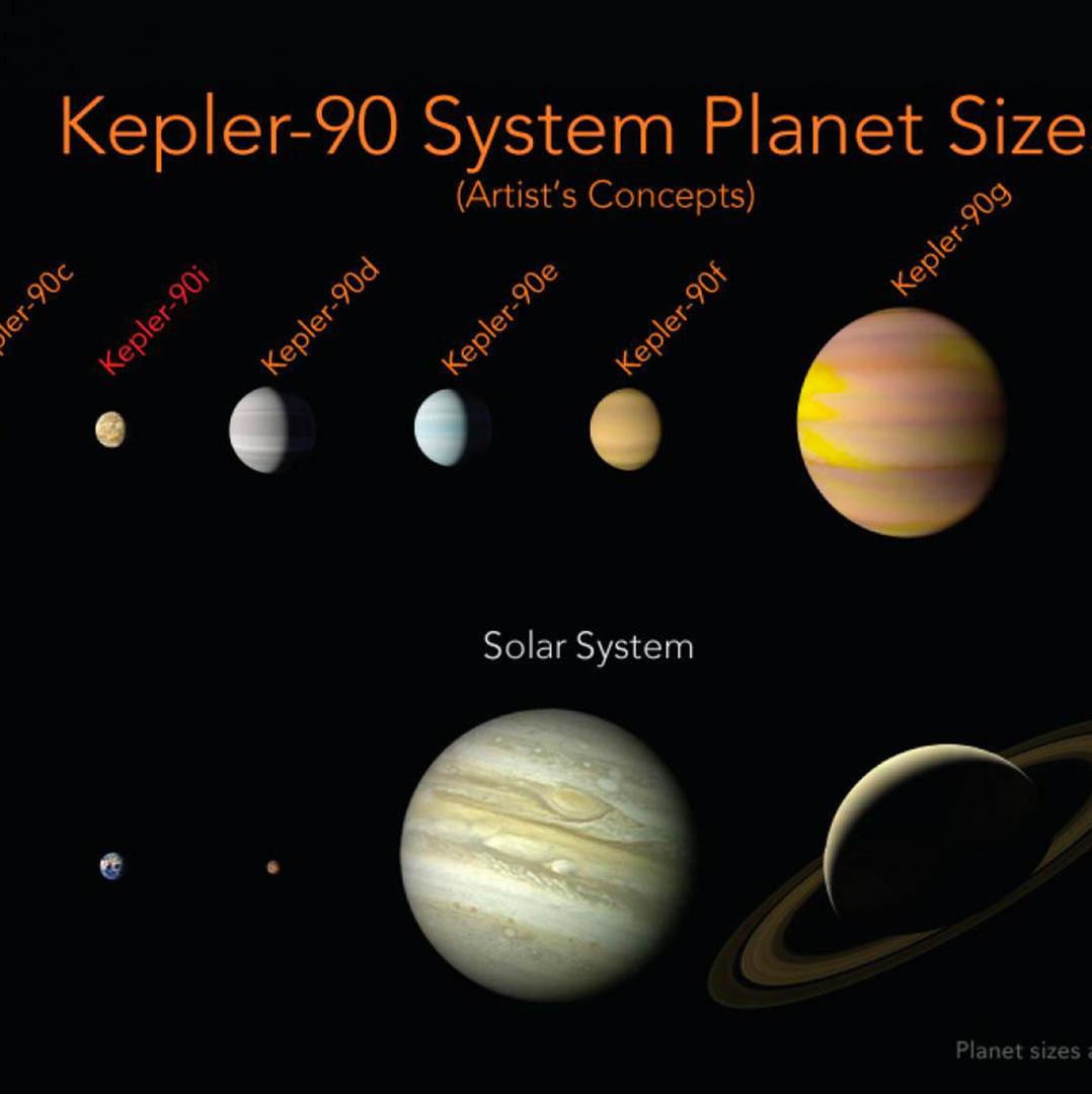 Neuer Planet In Fremdem Sonnensystem Entdeckt über Wie Viele Planeten Gibt Es In Unserem Sonnensystem