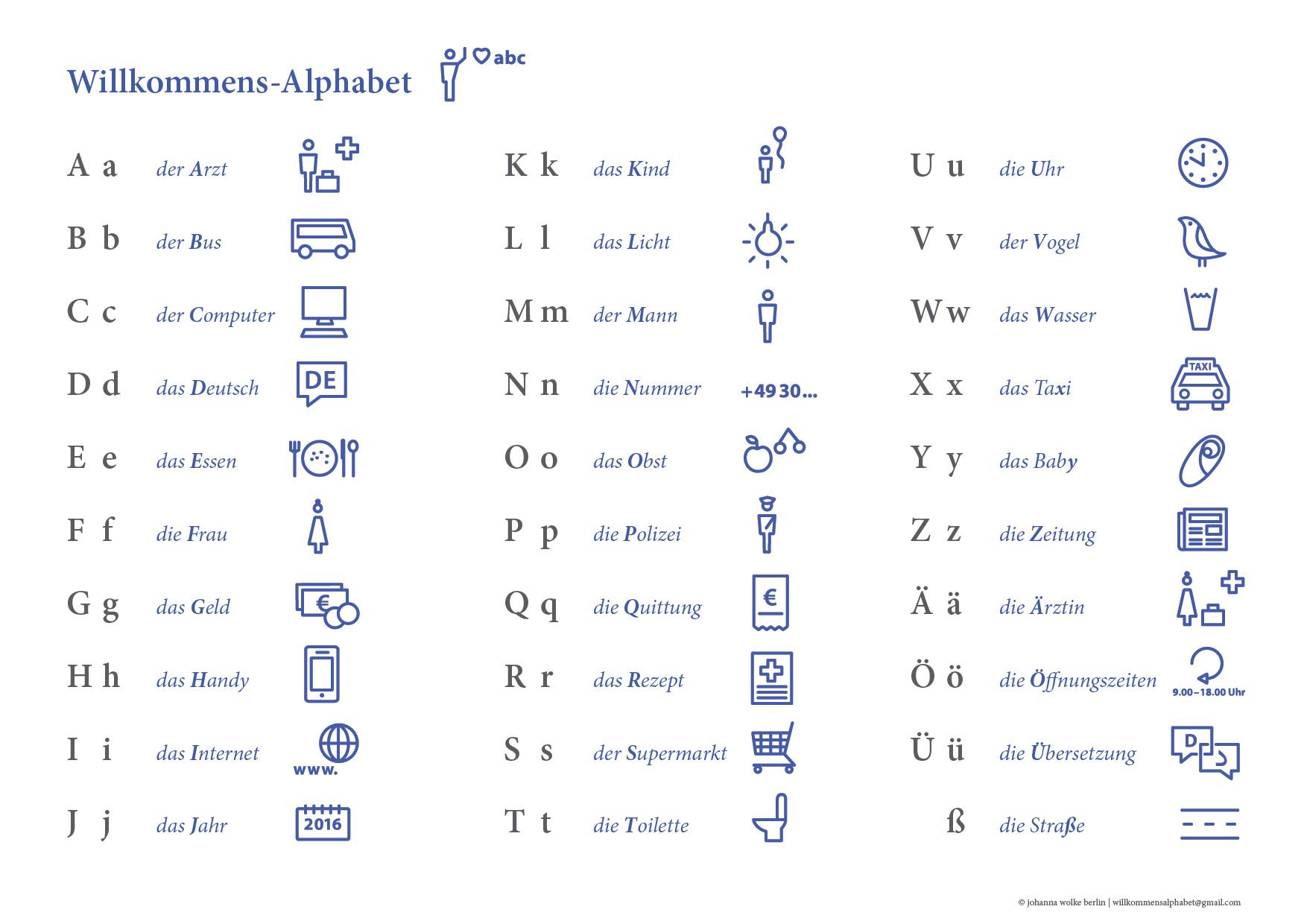 Neues Willkommens-Alphabet Mit Alltags-Piktogrammen - Daf bestimmt für Abc Alphabet Deutsch