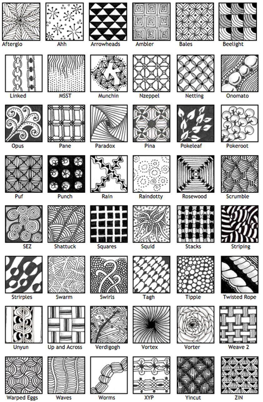 Patterns #doodle #zentangle More (Mit Bildern)   Muster ganzes Muster Zum Malen