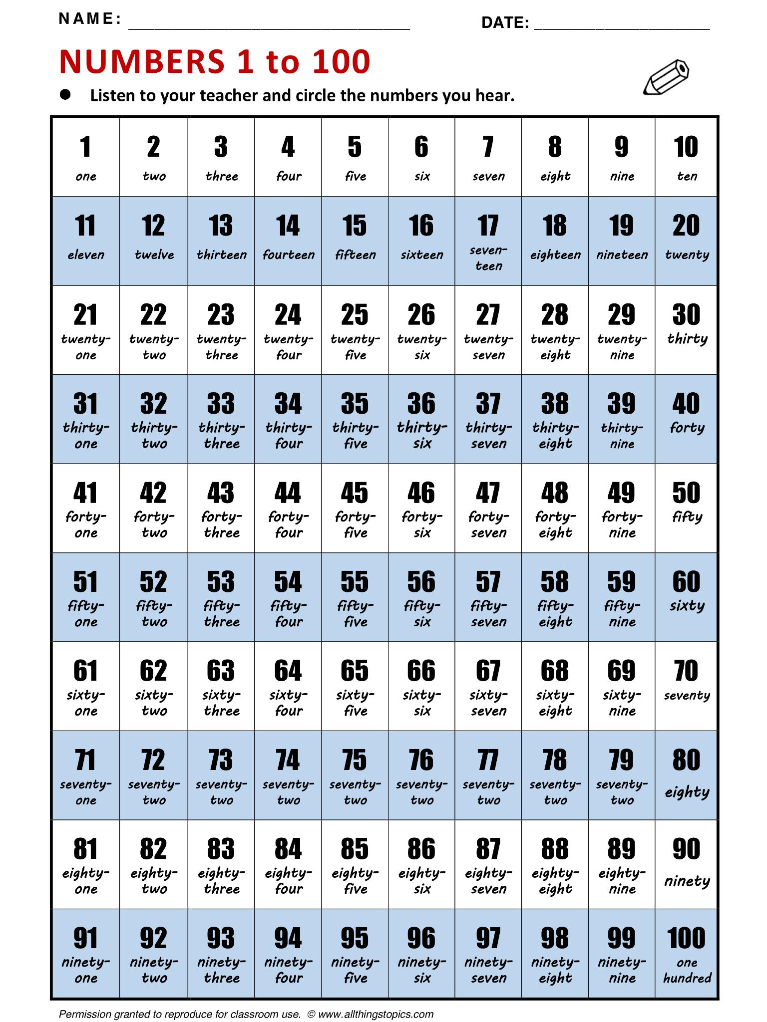 Pin Auf English Classroom verwandt mit Zahlen Englisch 1 100