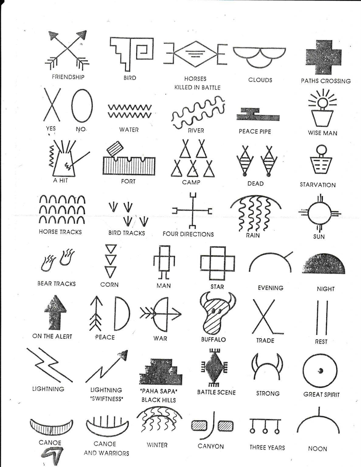 Pin Von Sabine Auf Indianische Symbole (Mit Bildern in