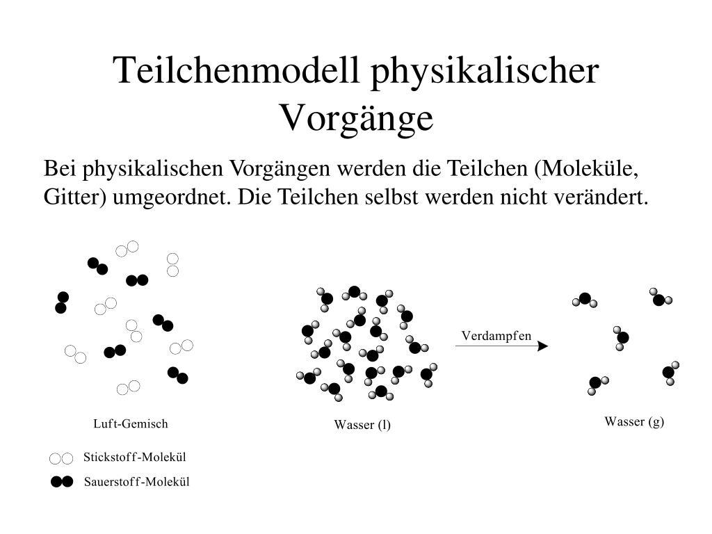 Ppt - 2.4 Physikalische Und Chemische Vorgänge Powerpoint über Lösen Von Zucker In Wasser Teilchenmodell