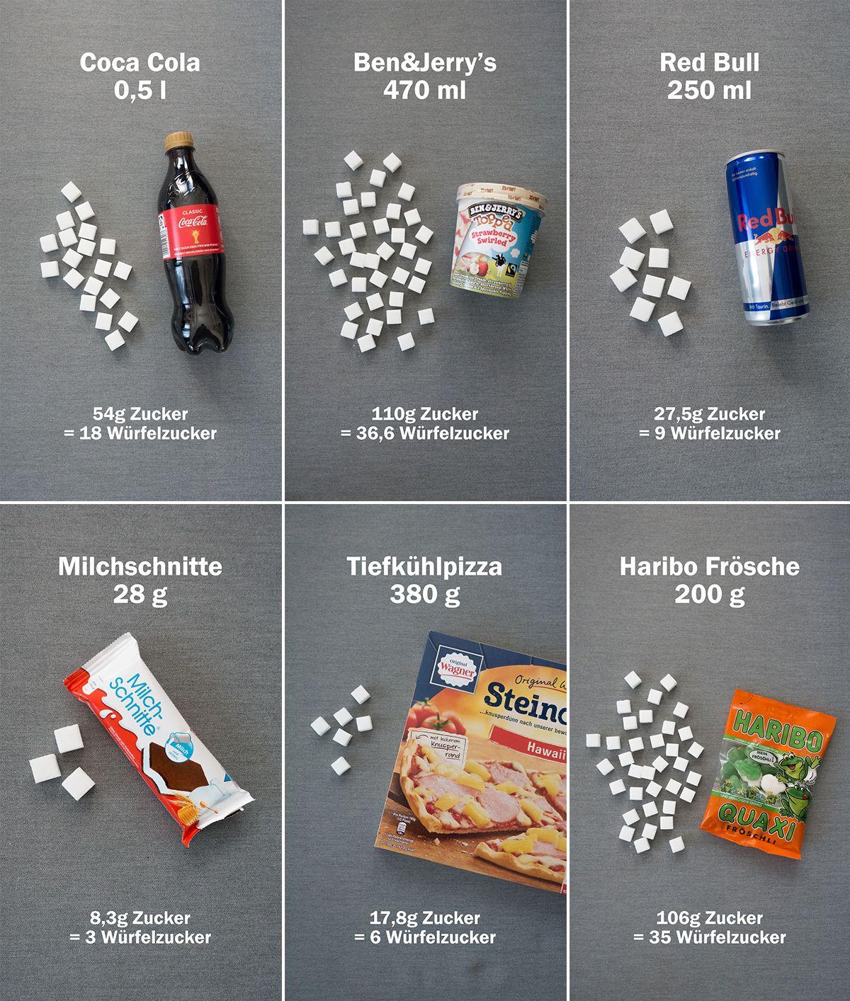 Projekt Zuckerfrei (Mit Bildern)   Zuckerfrei, Zuckerfreie bestimmt für Würfelzucker In Lebensmitteln Grundschule