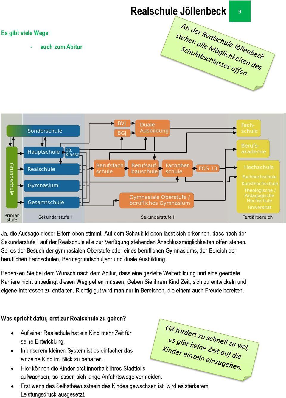 Realschule Jöllenbeck 1 - Pdf Free Download in Kann Man Nach Der Realschule Abitur Machen