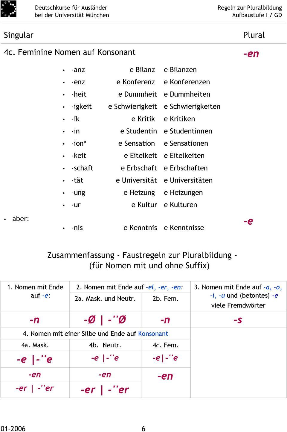 Regeln Zur Pluralbildung - Pdf Kostenfreier Download bestimmt für Nomen Mit O