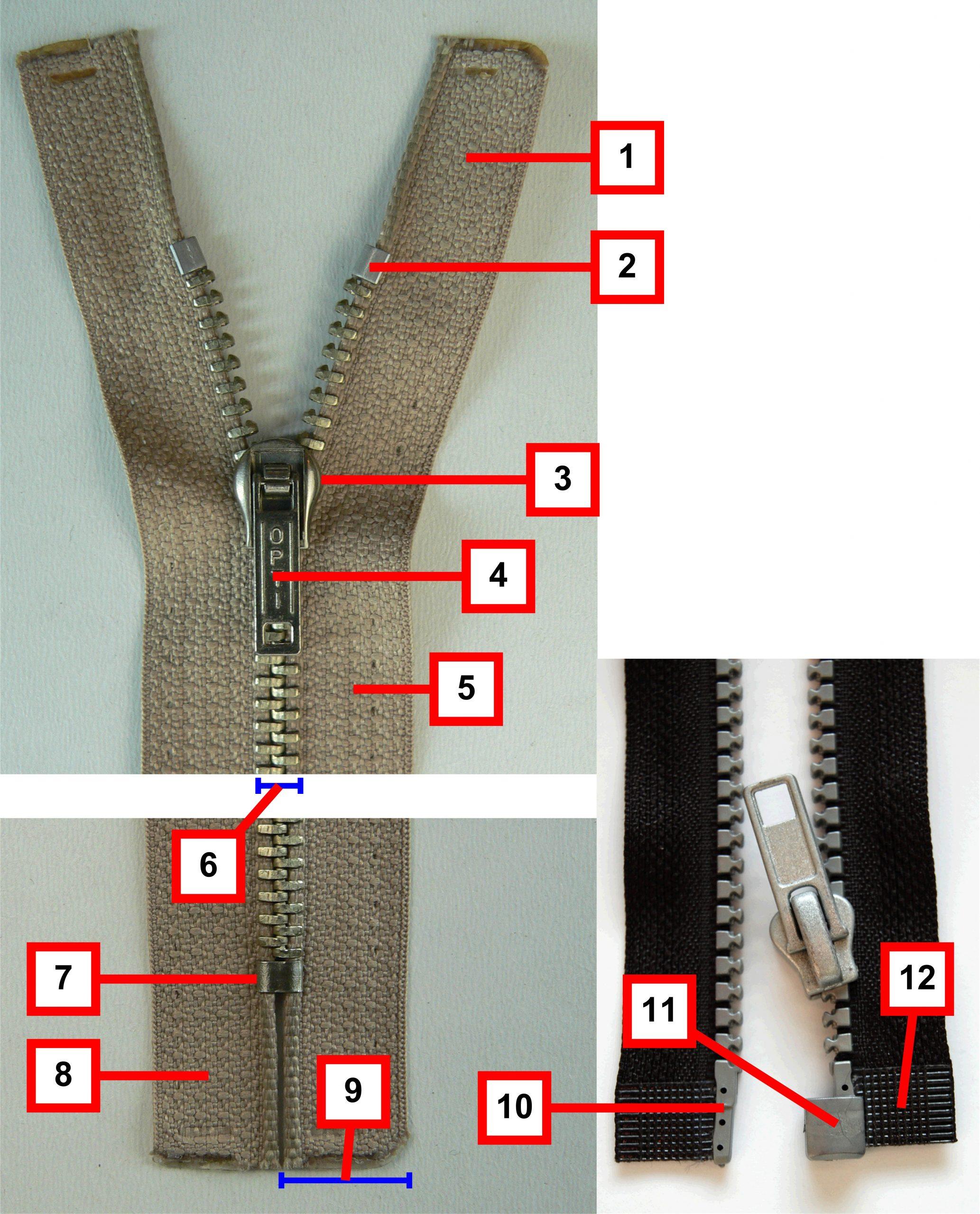 Reißverschluss – Wikipedia über Wie Funktioniert Ein Reißverschluss