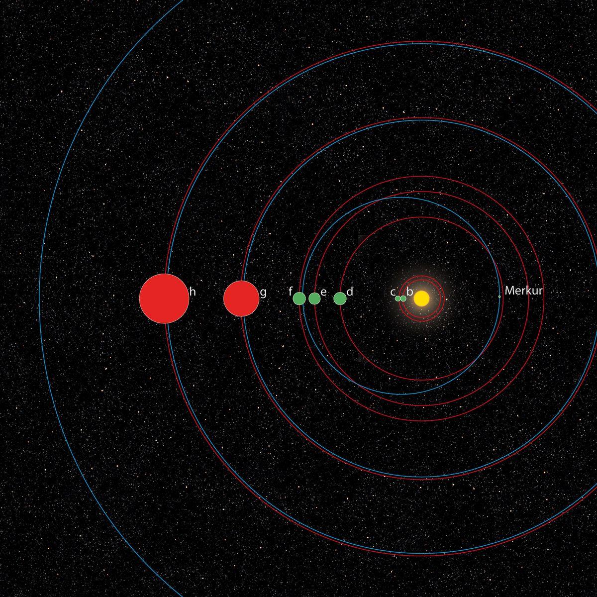 """Sieben Planeten: Astronomen Entdecken """"zweites Sonnensystem für Wie Viele Planeten Gibt Es In Unserem Sonnensystem"""