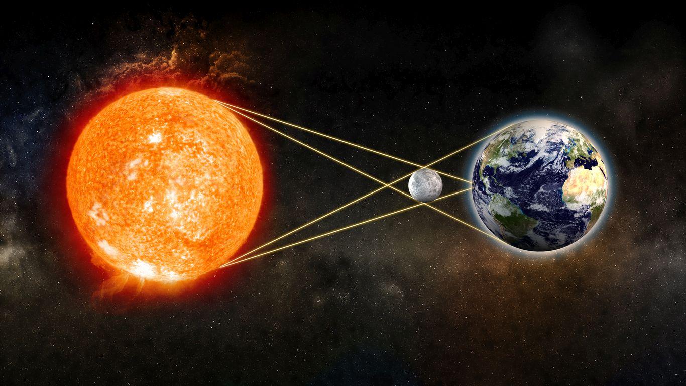 Sonnenfinsternis | Lingo - Das Mit-Mach-Web über Wann Entsteht Eine Sonnenfinsternis