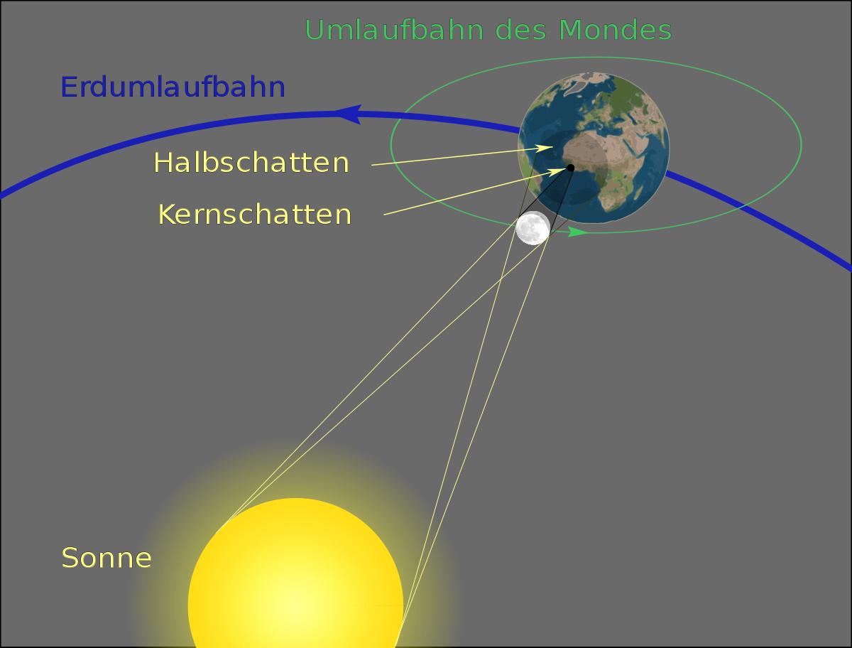 Sonnenfinsternis – Wikipedia in Wann Entsteht Eine Sonnenfinsternis