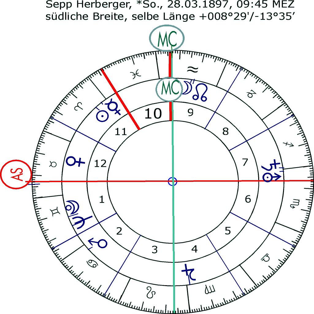 Sternengeschichten Folge 155: Aspekt, Aszendent Und Häuser bestimmt für Einteilung Sternzeichen