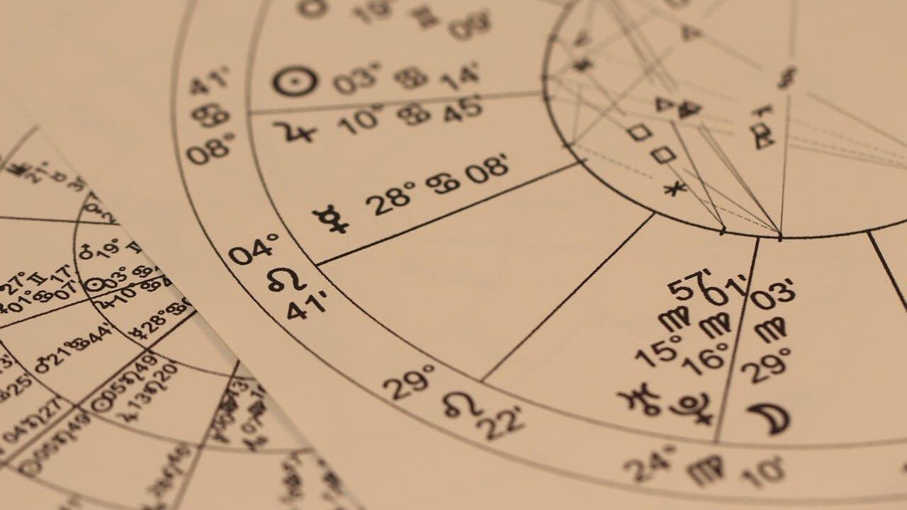 Sternzeichen Verschoben: Ihr Sternzeichen Ist Eigentlich Ein innen Einteilung Sternzeichen